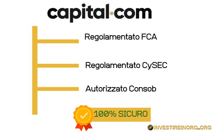 Capital.com affidabile o truffa