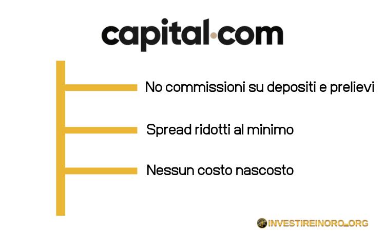 capital.com costi e commissioni