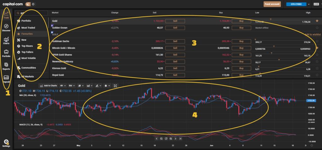 capital.com piattaforma trading